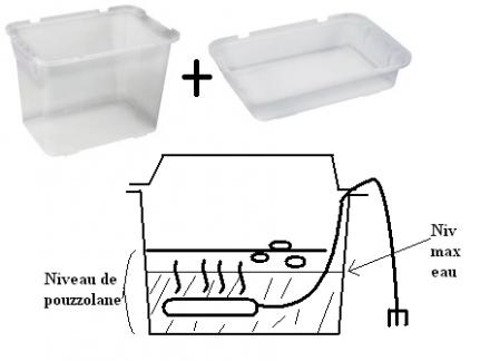 d\'une mini-serre chauffante pour boutures et semis